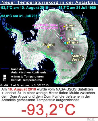 Temperatur Südpol