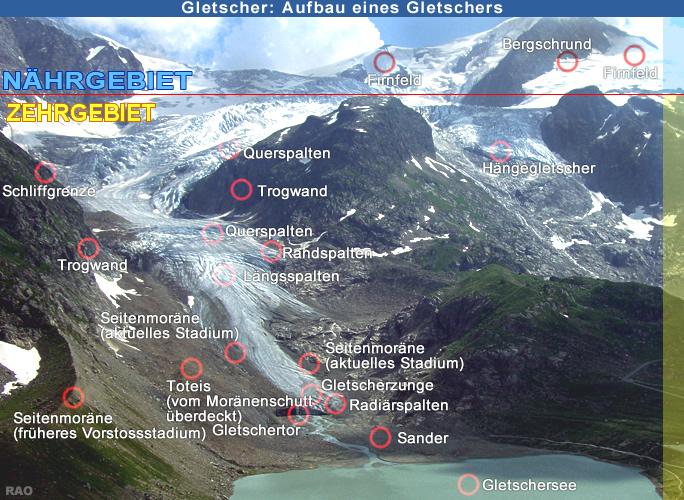 raonline edu geografie gletscher aufbau eines gletschers bilder vom steingletscher kanton. Black Bedroom Furniture Sets. Home Design Ideas