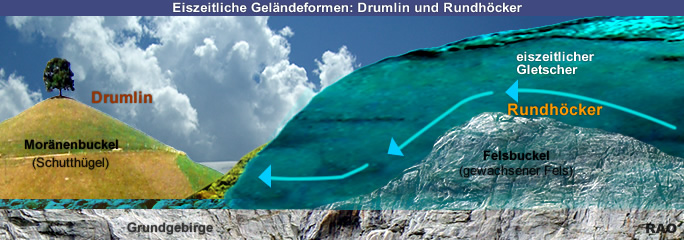 raonline gletscher