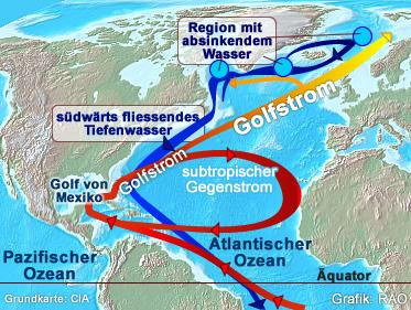Raonline Edu Klima Golfstrom Meeresstromung Im Atlantik