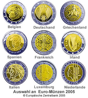 Raonline Edu Euro Die Europäische Währungseinheit